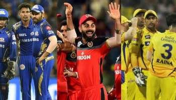 IPL 2021 Awards List: ವೈಯಕ್ತಿಕ ಪ್ರಶಸ್ತಿ ಪಡೆದ ಆಟಗಾರರ ಸಂಪೂರ್ಣ ಡೀಟೇಲ್ಸ್ ಇಲ್ಲಿದೆ ನೋಡಿ