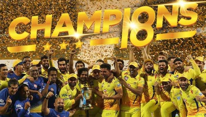 IPL 2020 ರಲ್ಲಿ ಎಲ್ಲಾ 8 ತಂಡಗಳಲ್ಲಿ ಬದಲಾವಣೆ; ಇಲ್ಲಿದೆ ಫುಲ್ ಲಿಸ್ಟ್