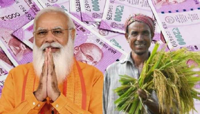 PM Kisan FPO Yojana: ರೈತರಿಗೆ ಸರ್ಕಾರ ನೀಡುತ್ತಿದೆ 15 ಲಕ್ಷ ರೂ. ಗಳ ನೆರವು , ಅರ್ಜಿ ಸಲ್ಲಿಸುವುದು  ಹೇಗೆ ತಿಳಿಯಿರಿ